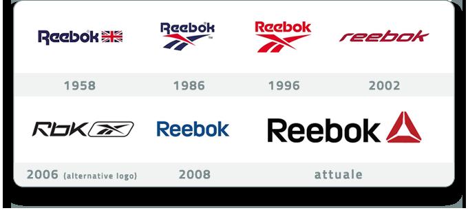 Per cambiare target a volte bisogna cambiare anche il marchio.